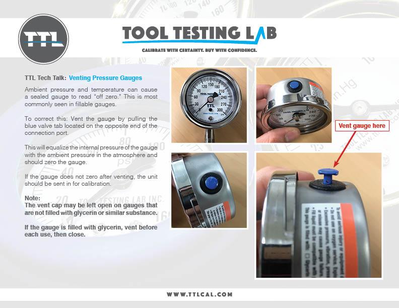 venting a pressure gauge